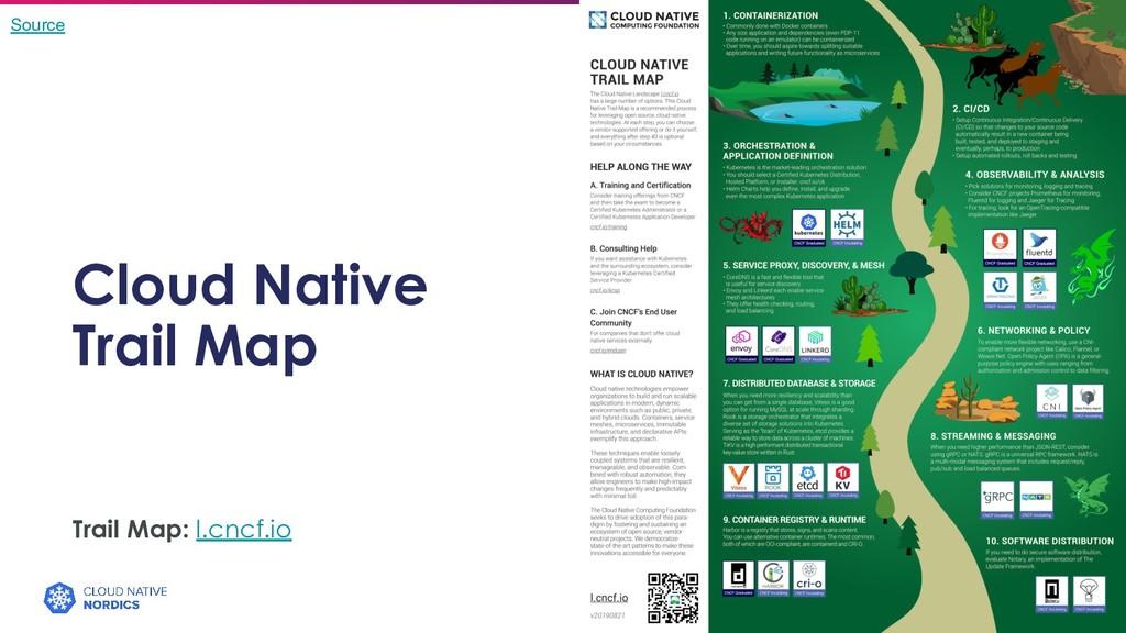 #CloudNativeNordics Cloud Native Trail Map Trai...