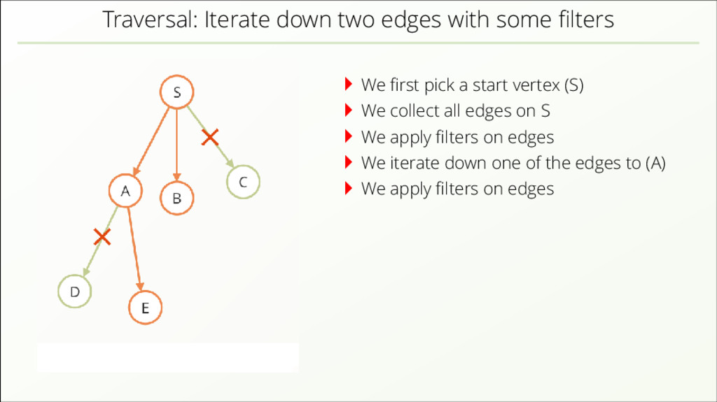 Traversal: Iterate down two edges with some filt...