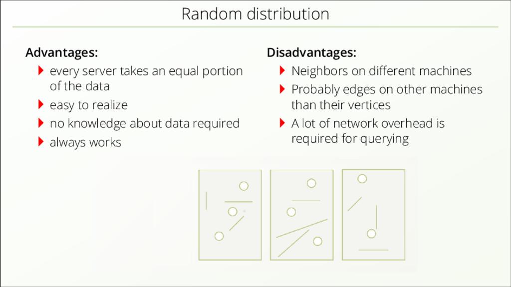 Random distribution Advantages: every server ta...