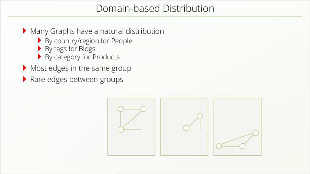 Domain-based Distribution Many Graphs have a na...