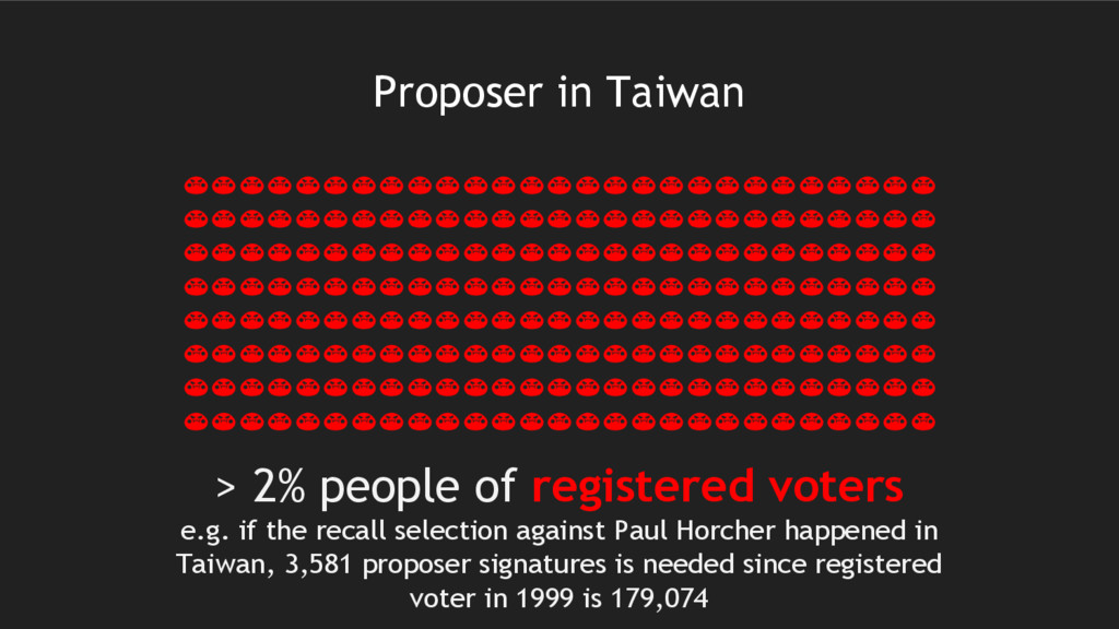 Proposer in Taiwan > 2% people of registered vo...