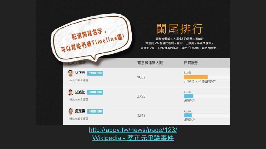 http://appy.tw/news/page/123/ Wikipedia - 蔡正元爭議...