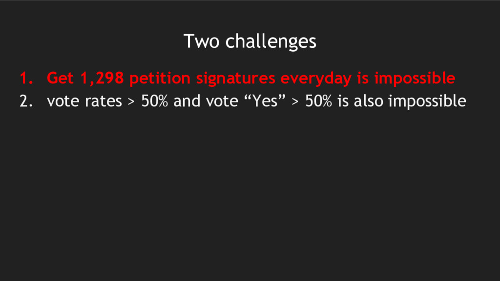 Two challenges 1. Get 1,298 petition signatures...