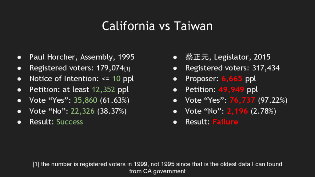 California vs Taiwan [1] the number is register...