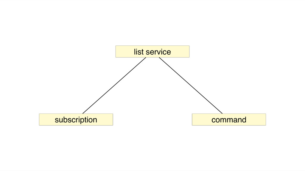 list service subscription command
