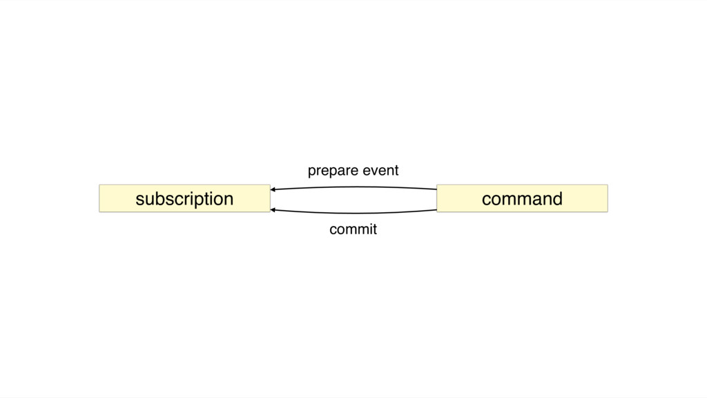 subscription command prepare event commit