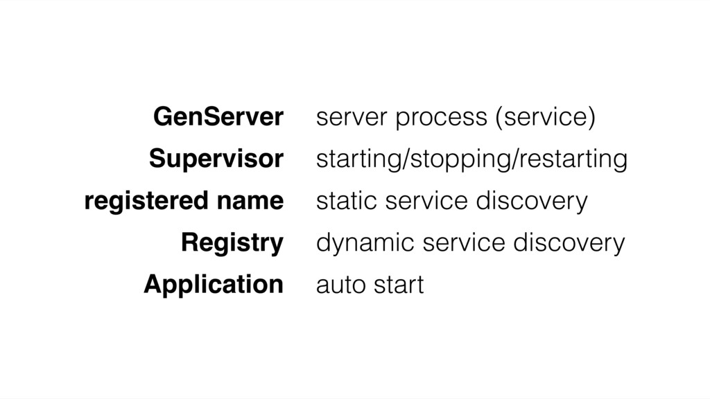 GenServer server process (service) Supervisor s...