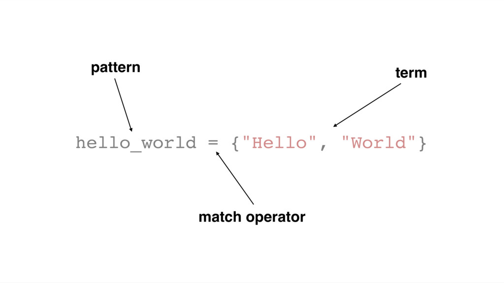 "hello_world = {""Hello"", ""World""} pattern term m..."