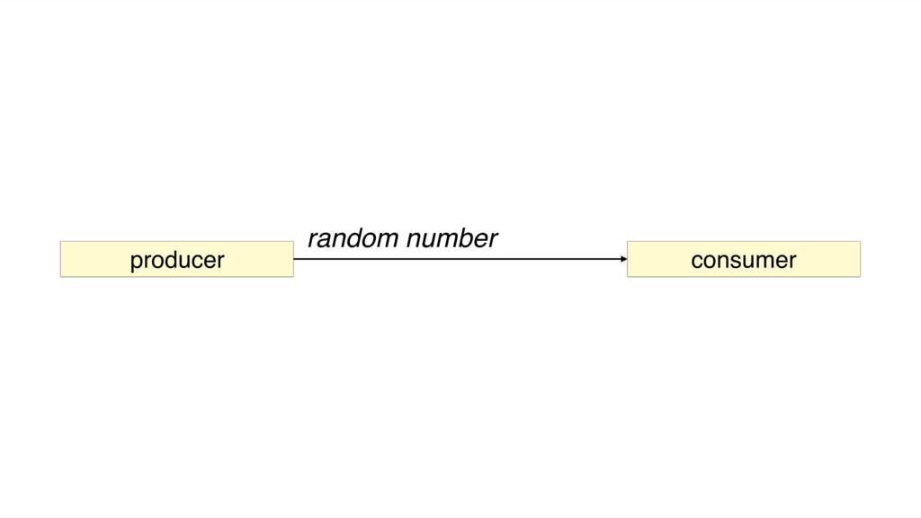 producer consumer random number