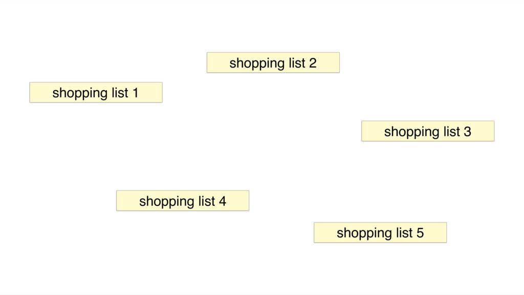 shopping list 1 shopping list 2 shopping list 3...