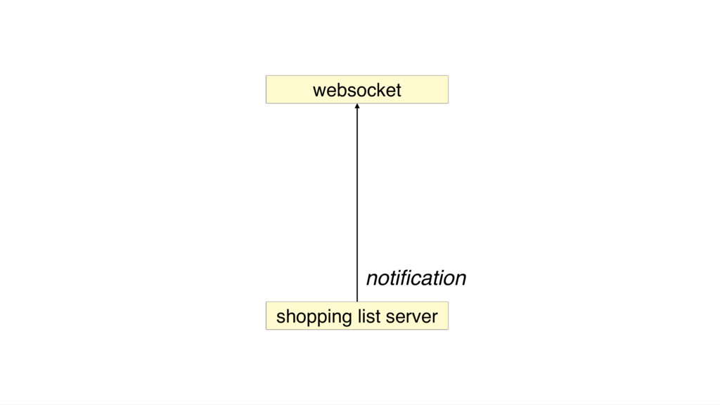 websocket shopping list server notification
