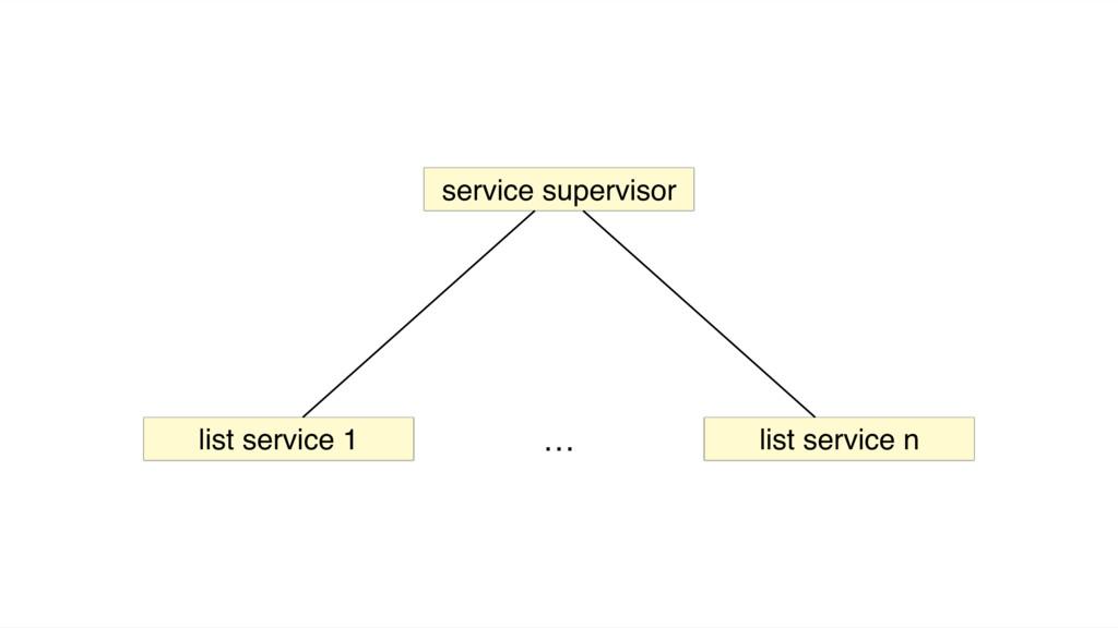 service supervisor list service 1 list service ...