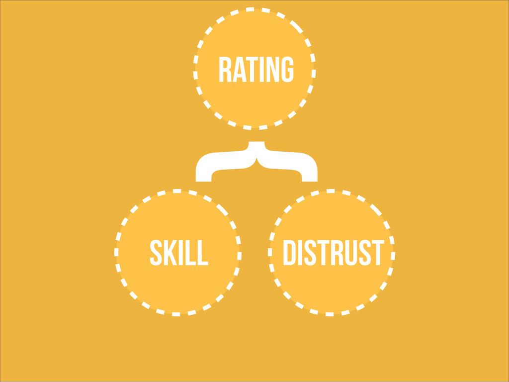distrust SKILL rating {