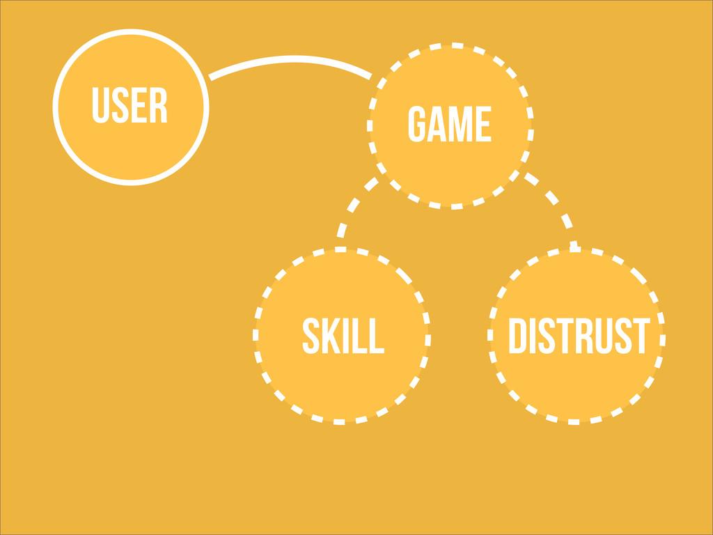 distrust USER game SKILL