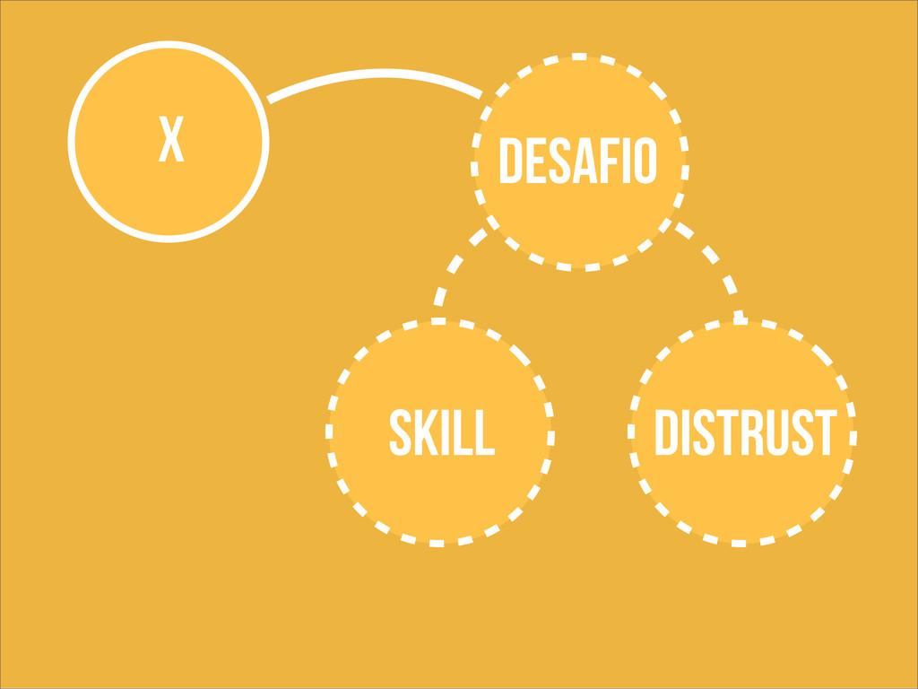 x DESAFIO distrust SKILL