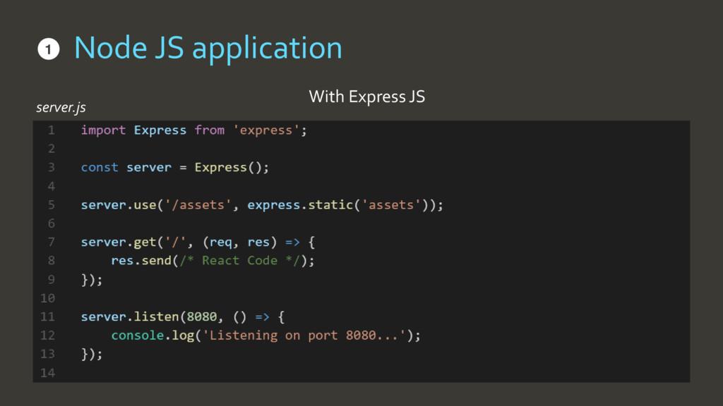 Node JS application • With Express JS • server....