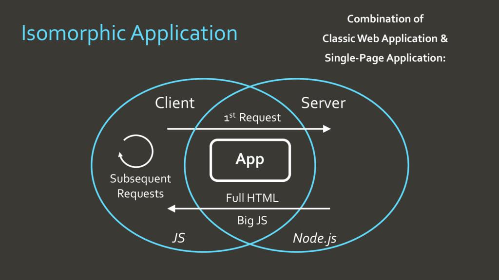 Combination of Classic Web Application & Single...