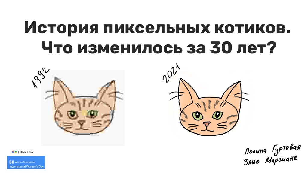 История пиксельных котиков.   Что изменилось за...