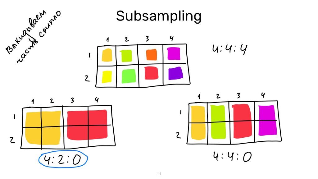11 Subsampling