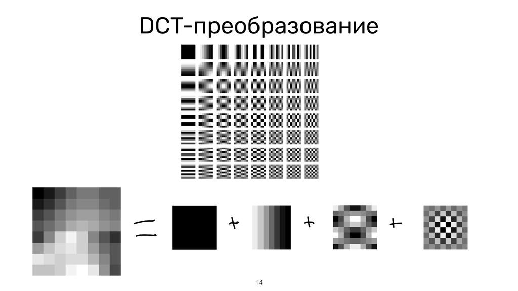 14 DCT-преобразование