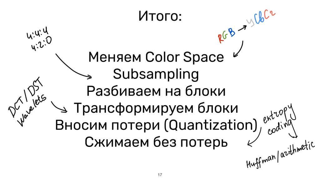 Итого: 17 Меняем Сolor Space   Subsampling   Ра...