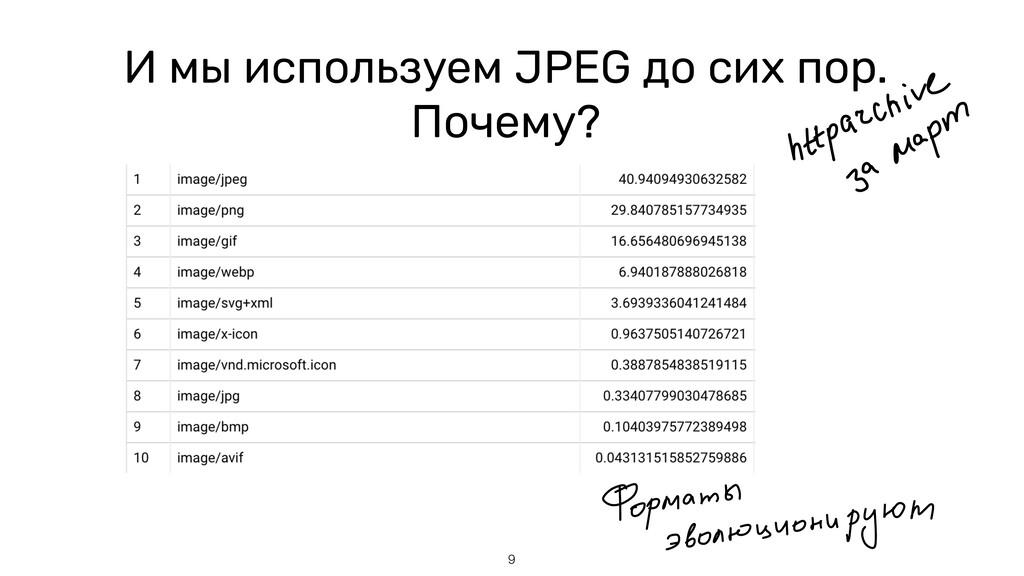 9 И мы используем JPEG до сих пор.   Почему?