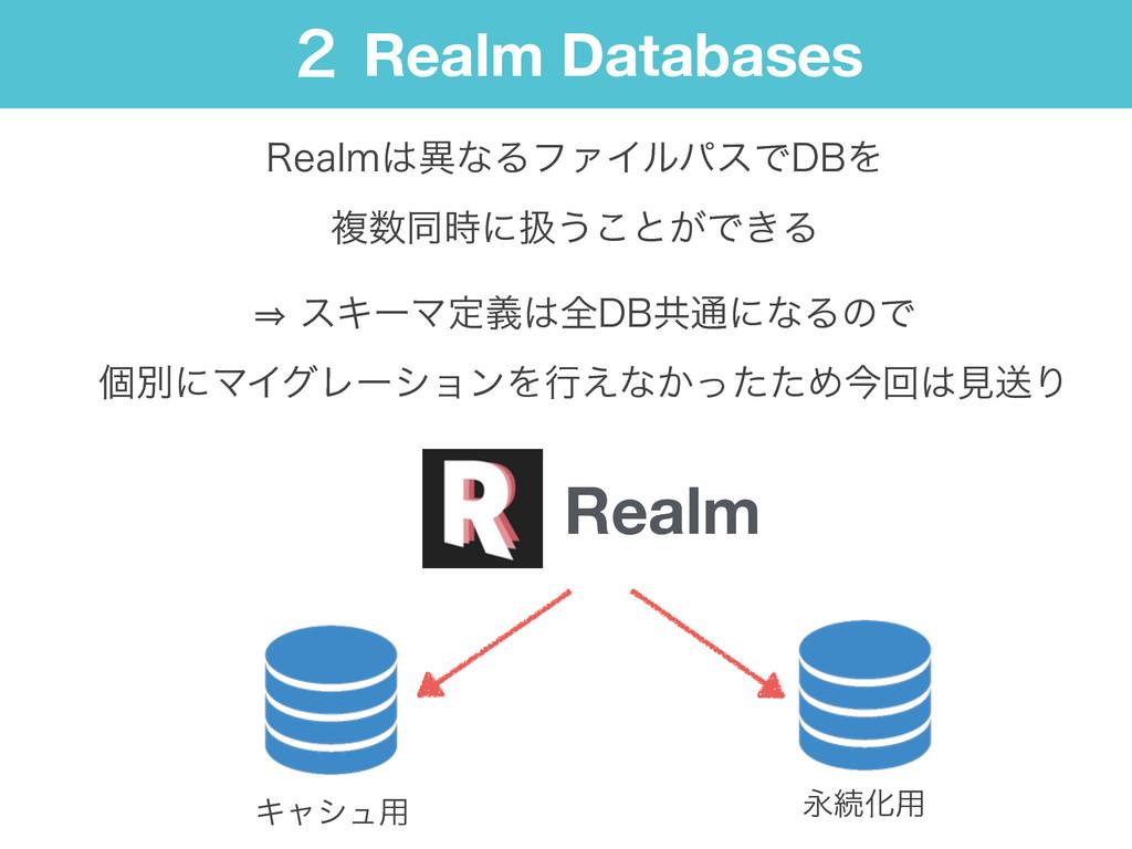 ̎ Realm Databases 3FBMNҟͳΔϑΝΠϧύεͰ%#Λ ෳಉʹѻ͏͜...
