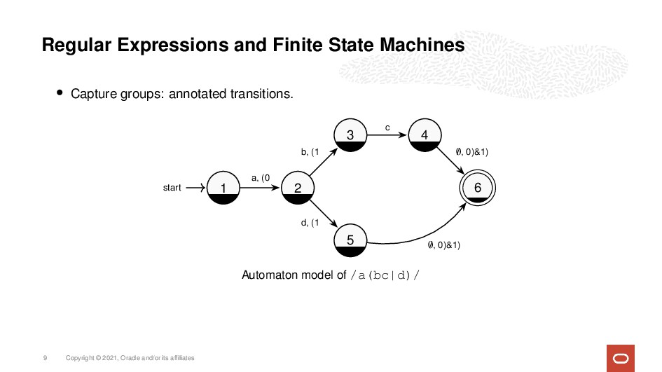 Regular Expressions and Finite State Machines •...