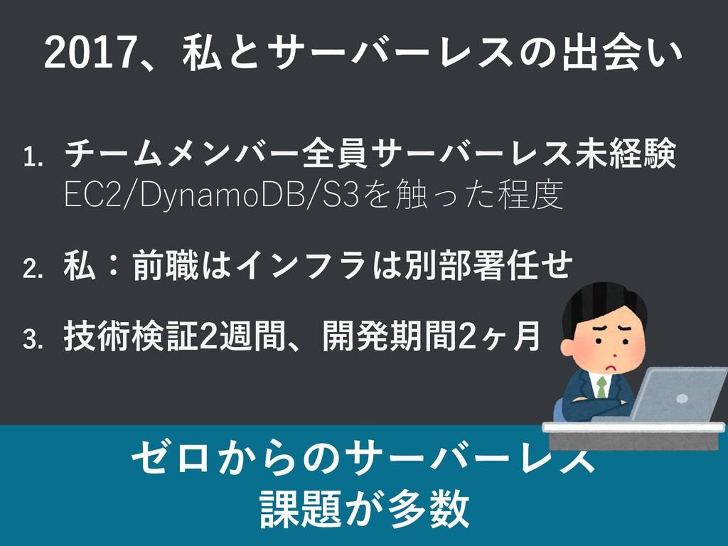 1. チームメンバー全員サーバーレス未経験 EC2/DynamoDB/S3を触った程度 2. ...