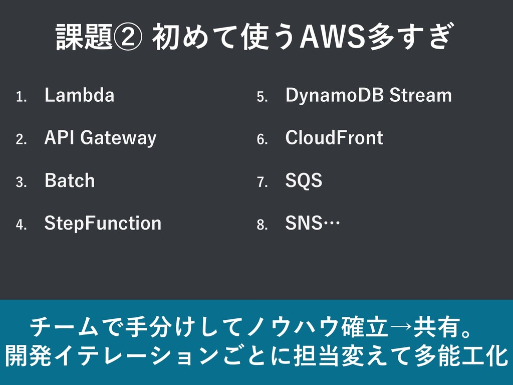 1. Lambda 2. API Gateway 3. Batch 4. StepFuncti...