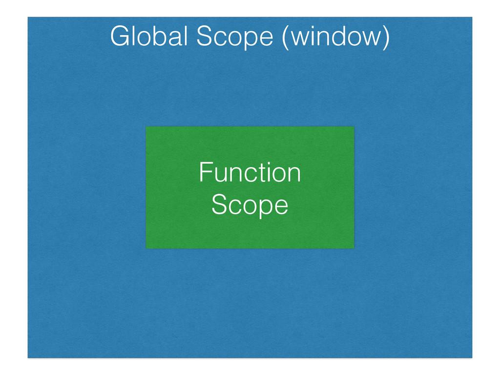 Global Scope (window) Function Scope