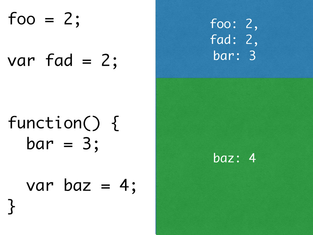 foo = 2; var fad = 2; function() { bar = 3; var...