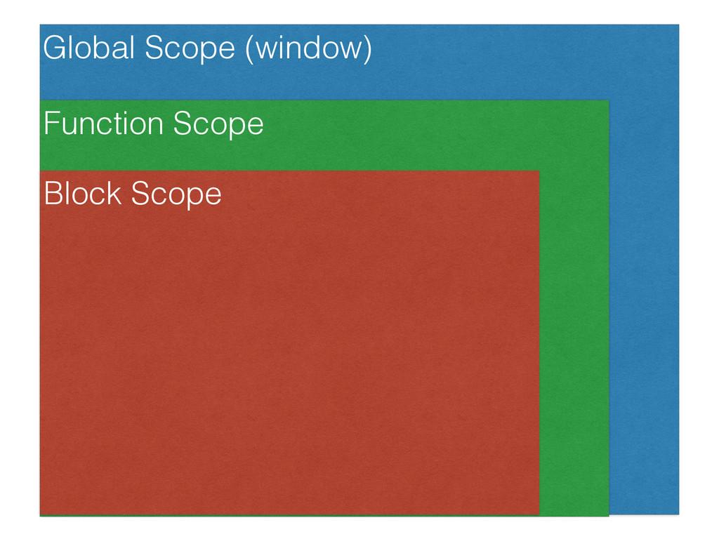 Global Scope (window) Function Scope Block Scope