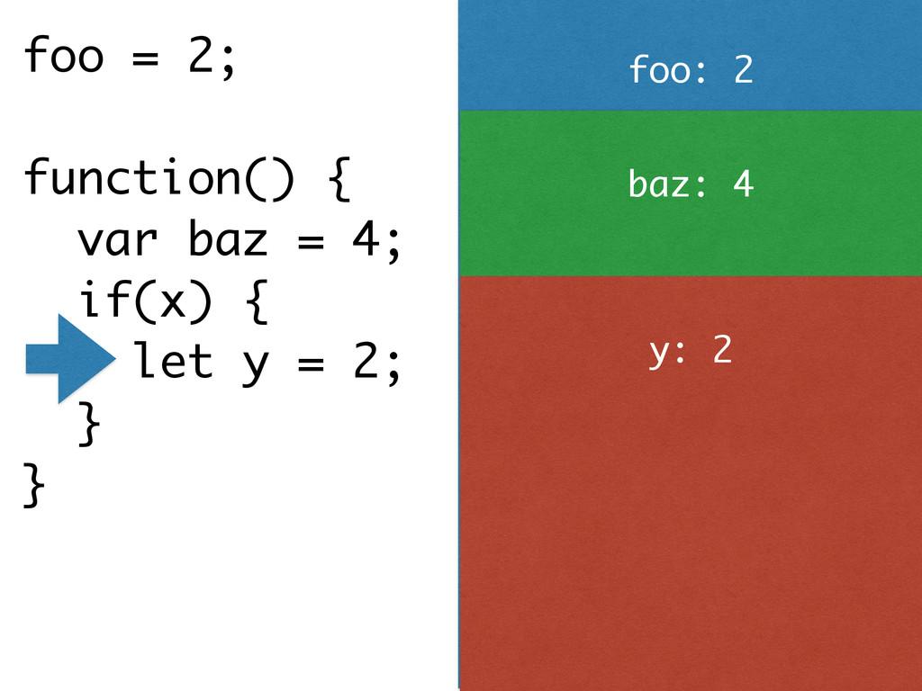foo = 2; function() { var baz = 4; if(x) { let ...