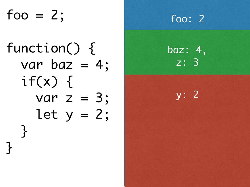 foo = 2; function() { var baz = 4; if(x) { var ...