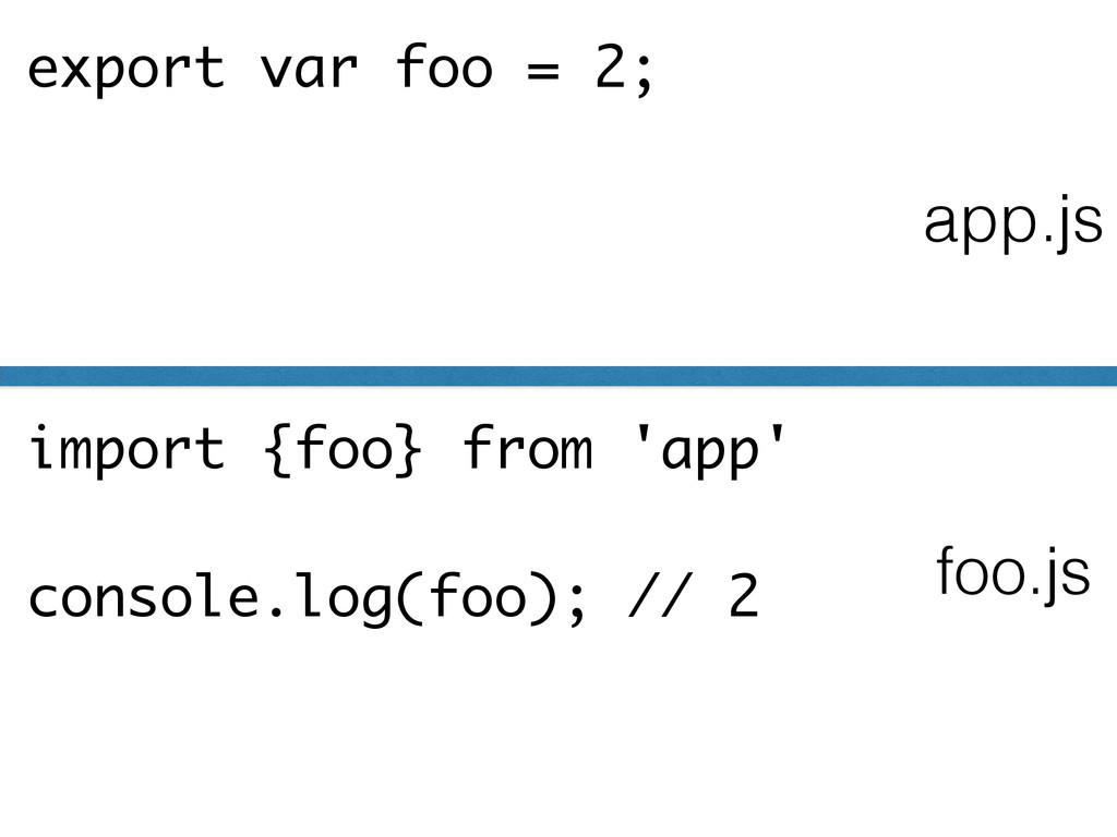 export var foo = 2; import {foo} from 'app' con...