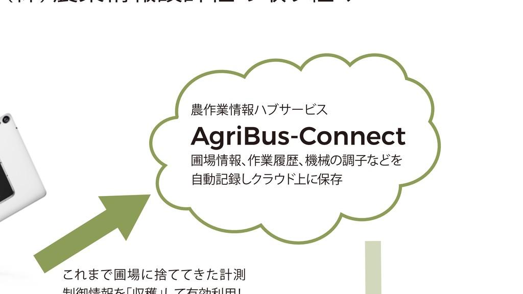 ࡞ۀใϋϒαʔϏε AgriBus-Connect ะใɺ ࡞ۀཤྺɺ ػցͷௐࢠͳͲ...
