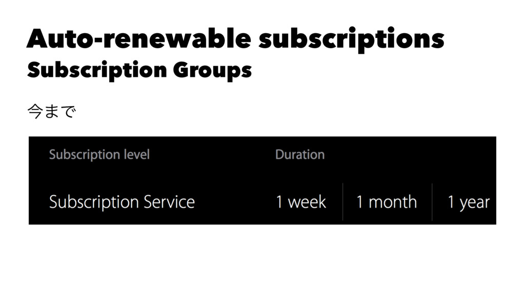 Auto-renewable subscriptions Subscription Group...