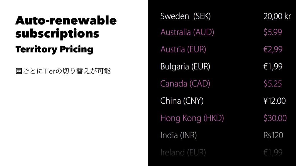 Auto-renewable subscriptions Territory Pricing ...
