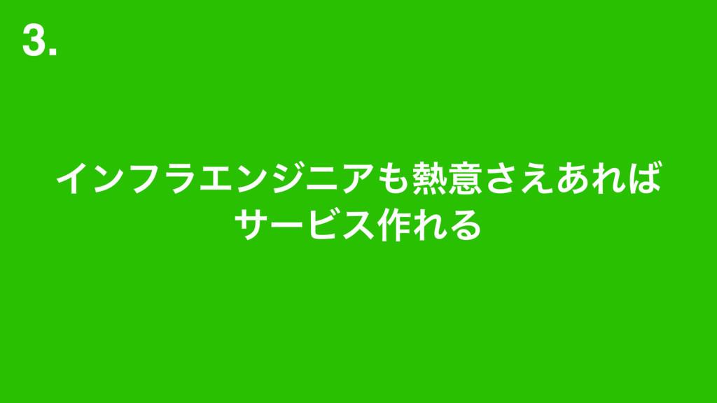 ΠϯϑϥΤϯδχΞҙ͑͋͞Ε αʔϏε࡞ΕΔ 3.