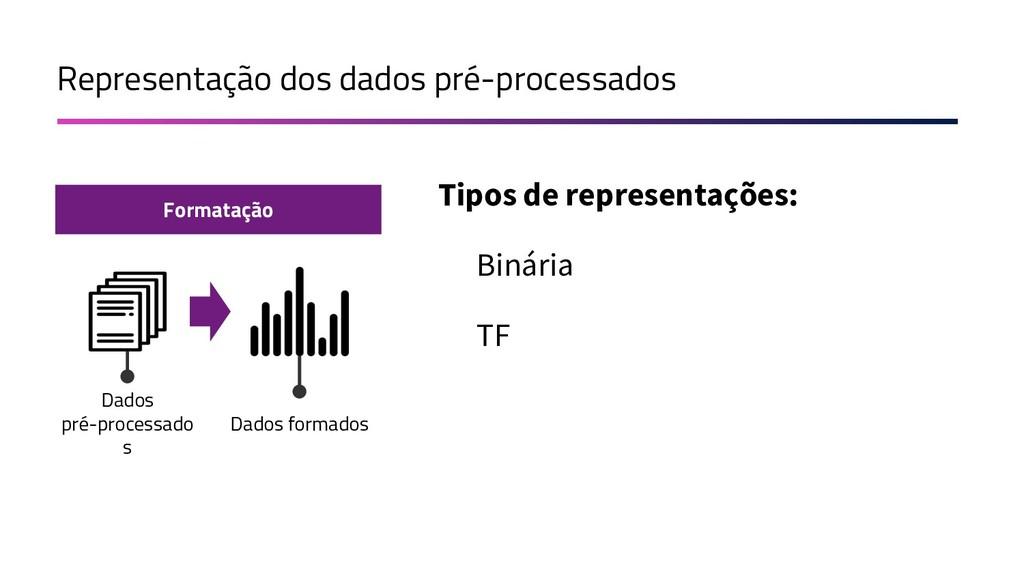 Representação dos dados pré-processados Dados p...