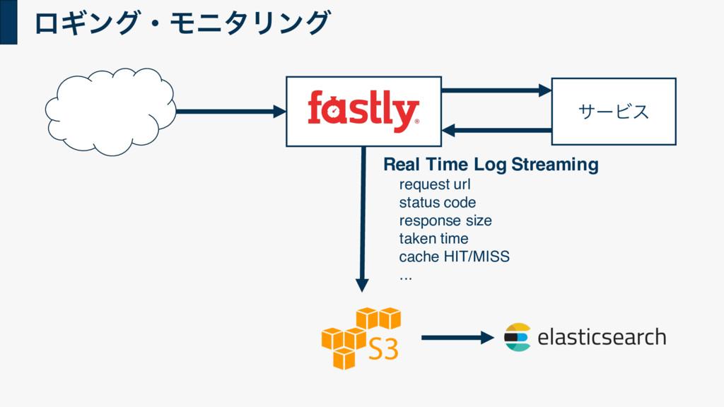 ϩΪϯάɾϞχλϦϯά Real Time Log Streaming request url...