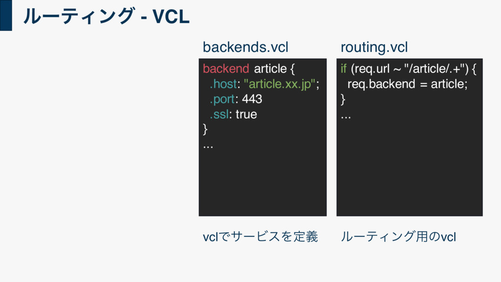 backends.vcl routing.vcl ϧʔςΟϯά - VCL backend a...