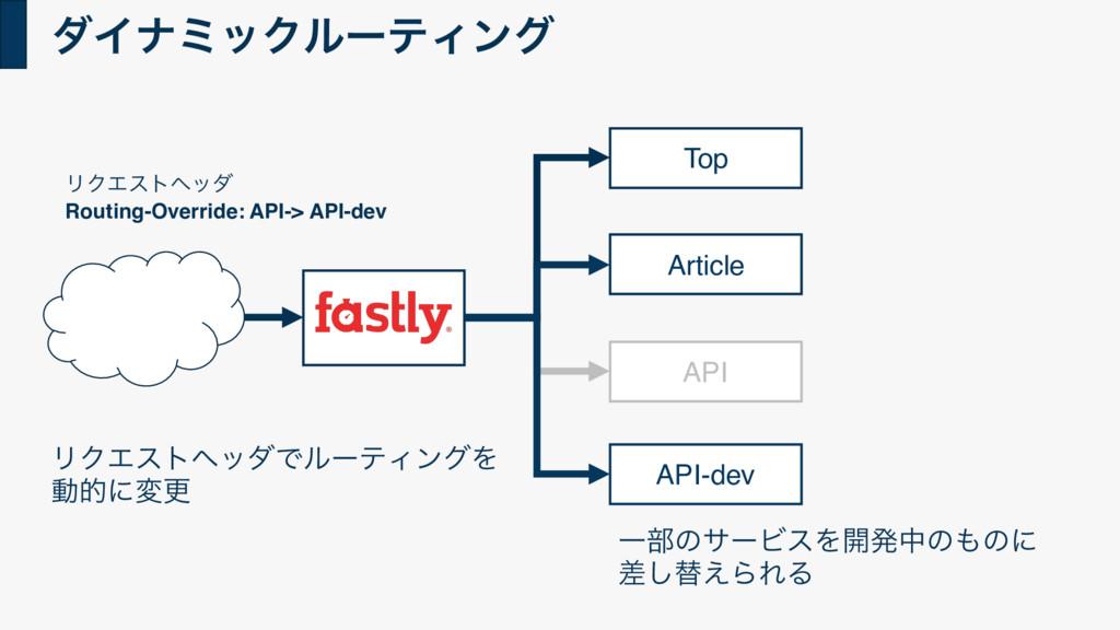μΠφϛοΫϧʔςΟϯά Top Article API Routing-Override: ...