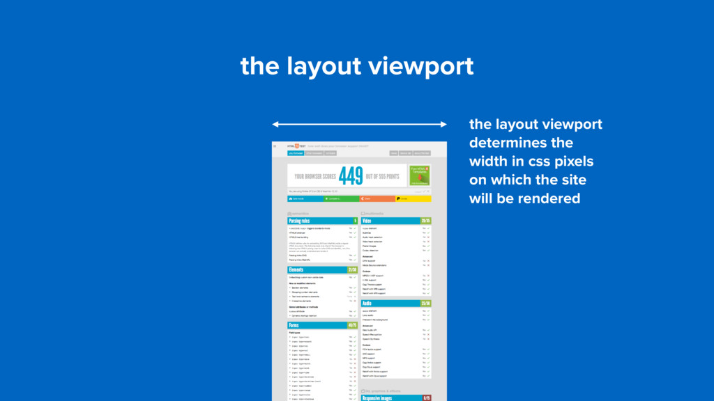 the layout viewport the layout viewport determi...