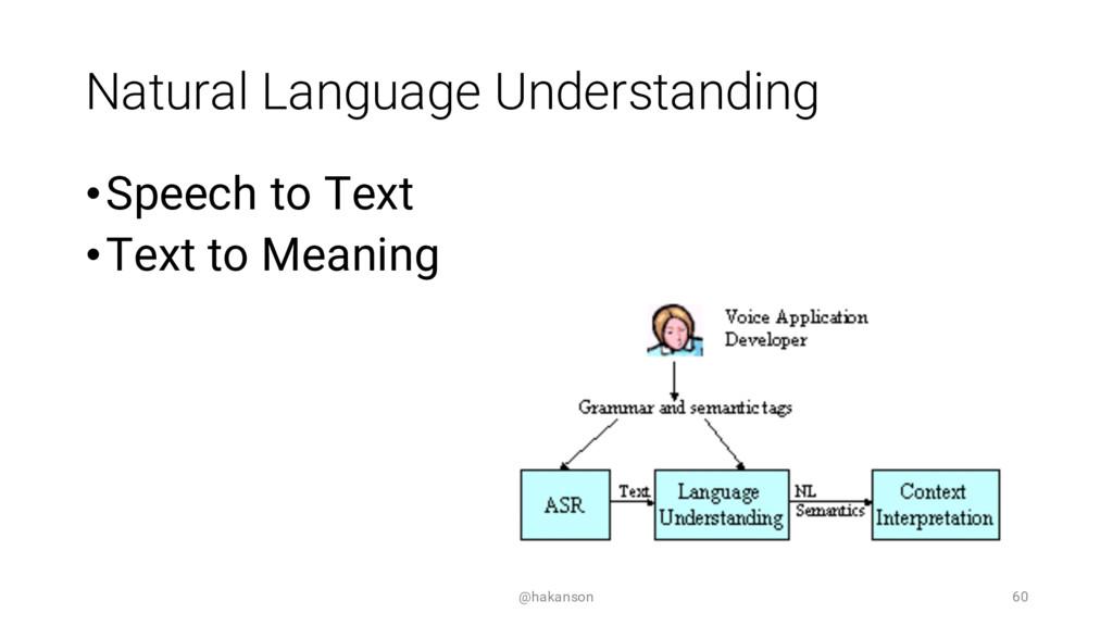 Natural Language Understanding •Speech to Text ...