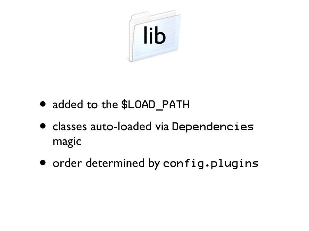 lib • added to the $LOAD_PATH • classes auto-lo...