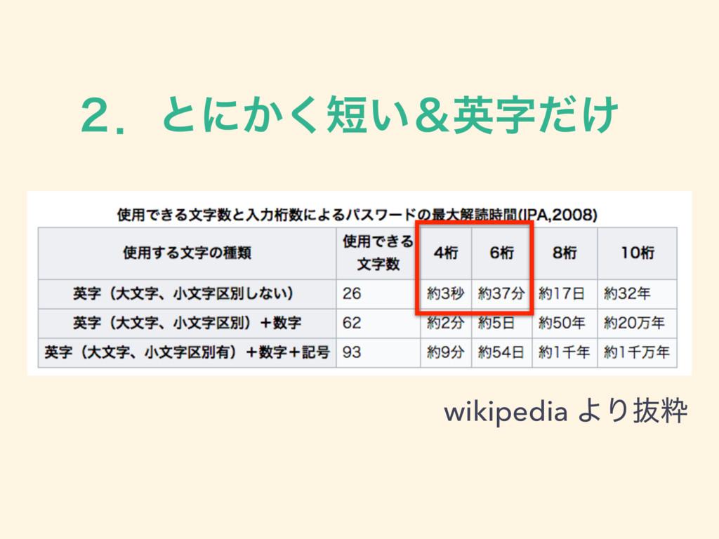 ̎ɽͱʹ͔͍͘ˍӳ͚ͩ wikipedia ΑΓൈਮ