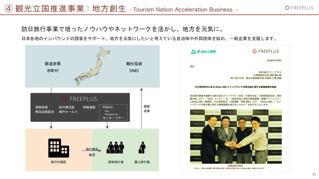 訪日旅行事業で培ったノウハウやネットワークを活かし、地方を元気に。 日本各地のインバウンドの誘...