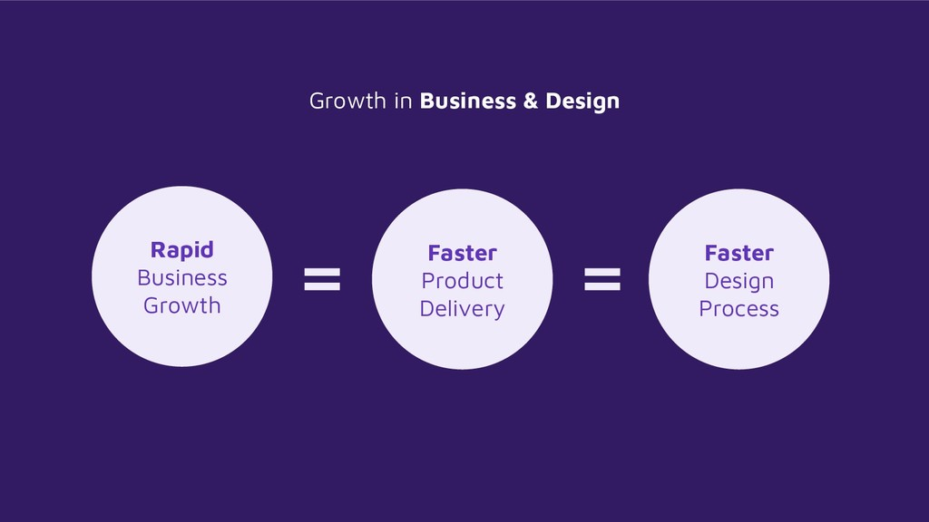 Rapid Business Growth Faster Product Delivery F...